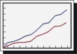 Comparing a Refinance